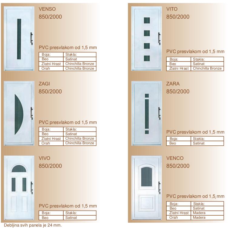 Termopaneli firme ART DOOR (poreklo Hrvatska)